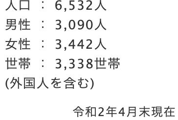 人口データ 北海道池田町